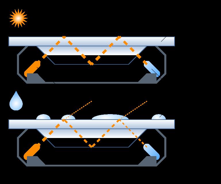 Rain Sensor Diagram